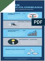 Punto 3 SGSI en su Empresa.pdf