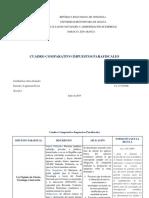 Cuadro Impuestos Parafiscales - Derecho y Legislación Fiscal