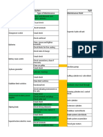 MHC checklist04.xlsx