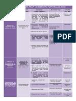 PLAN OPERATIVO ÁREA DE CIENCIAS NATURALES 2020.docx