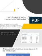 EJERCISIOS RESUELTOS DE CIENCIA DE LOS MATERIALES.pptx