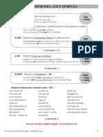 pronoms relatifs simples