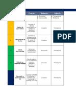 Manual de indicadores eje 2.xlsx