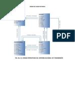 SUBESTACIONES_D1.docx