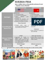 Bipolarização Mundial - Copia.docx