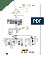 Organigrama PNP.pdf