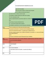 Agenda de movilización (1)