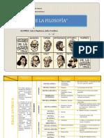 EVOLUCION DE LA FILOSOFIA JURIDICA.docx