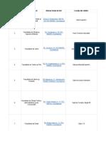 Listă secții de votare 2020