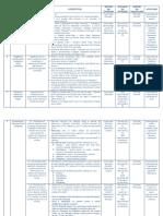 1.tic_proiect_clasa7_fisiere_audiovideo_predare.pdf