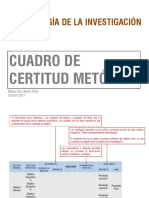 PRESENTACIÓN - Cuadro de Certitud Metódica.pdf