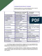 religincatequesis2-090717221052-phpapp01