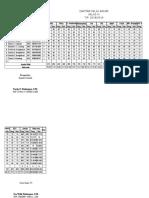 Daftar Nilai Kelas 6.xlsx