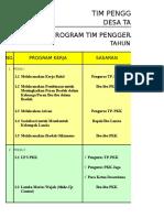 Program TP PKK Talaitad 2019