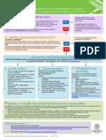 Patient+management+ED+GP+flowchart+for+non-quarantine+hospitals+v1.0+(Jan2020)