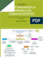 equipo 6 ¿Cómo organizar la enseñanza del lenguaje escrito.pptx