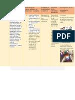 propuesta actividad.docx