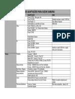 Samurai peças substitutas.pdf