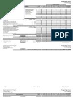 Houston ISD/Reagan High School science equipment construction and renovation budget
