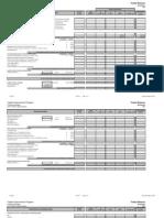 Houston ISD tracks reserve renovation budget