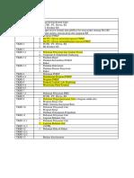Daftar Dokumen TKRS.docx
