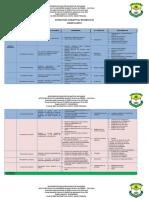 1. Formato maritza estructura área Matematicas grado 4....docx