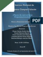 Estructuras Organiacionales.docx