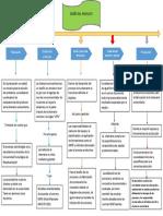 mapa conceptual diseño del producto.docx