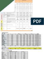 KPI AHI Operation 2019 sem. 1 2019.ods
