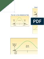 Practice Problem - Hypothesis Testing pragati.xlsx