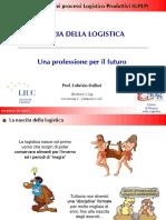 GPLP - 0. La storia della Logistica