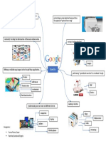 mind mapping with the Google features.docx