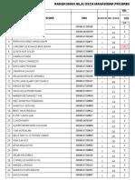 529_90596_Rangkuman Nilai OSCA -  PROGRESS TEST JAN 2019 SEMUA PESERTA FINAL.xlsx