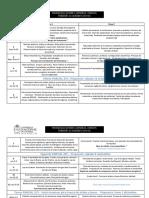 Programacion Química General 02 2019.doc.docx