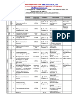 TREBOVANIYA KONVENCIY.pdf