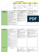 FS2 Curriculum Mapping.pdf
