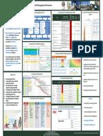 Project-Risk-Management-Processes