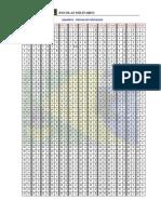 GABARITO DE PORTUGUÊS 1975-2004.pdf