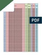 DATA NAILBITING SMP FIX URBAN-RURAL.xlsx