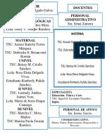 ORGANIGRAMA GRANDE.docx