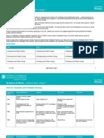 Scheme of Work Maths Stage 1.v1