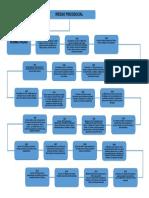 Mapa_Conceptual_Normatividad_1