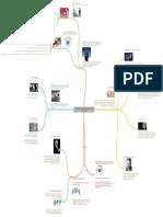 Mapa mental Paradigmas psicológicos de enseñanza y aprendizaje,.pdf
