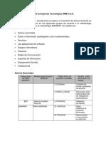 Ejemplo de clasificación de los activos informáticos Magerit