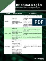CYSNE - TURBO MIX - TABELA EQUALIZAÇÃO 2.pdf