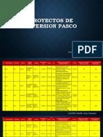 PROYECTOS DE INVERSION PASCO-cuzco.pptx
