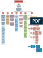 antecedentes historicos administracion .pdf