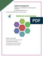 DISEÑO DE CONVERSACION