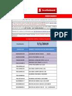 ACTUALIZACION CUADRO DE MEDICAMENTOS     JUL 19