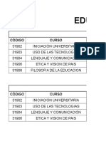 INICIAL PUBLICACION_BLOQUES Y LISTADO CEDULAS NUEVO INGRESO 2019 II
